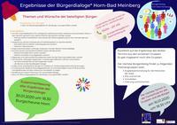 Ergebnisse Bürgerdialoge Horn-Bad Meinberg